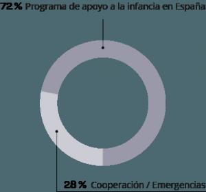graf_destino_fondos